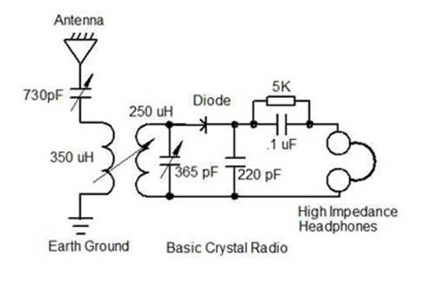 Jimrhhobbytech: Radio Antenna Circuit At Gmaili.net